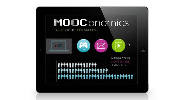 MOOConomics Middle Ware info graphic