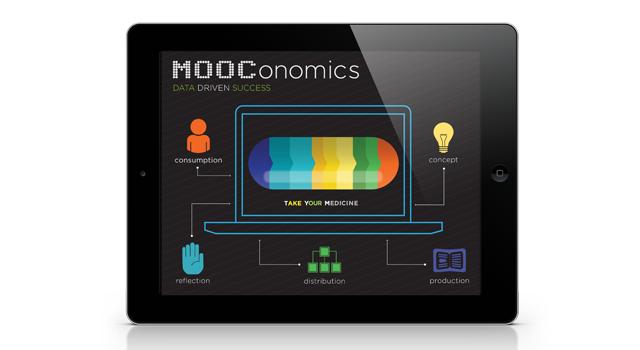 MOOConomics Take Your Medicine info graphic