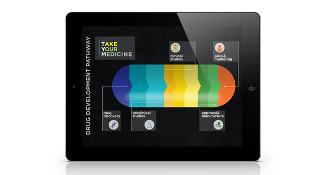 Take Your Medicine UTx splash page